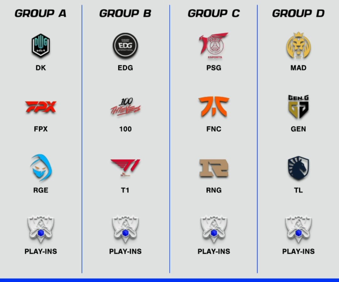 Grupy podczas Worlds 2021